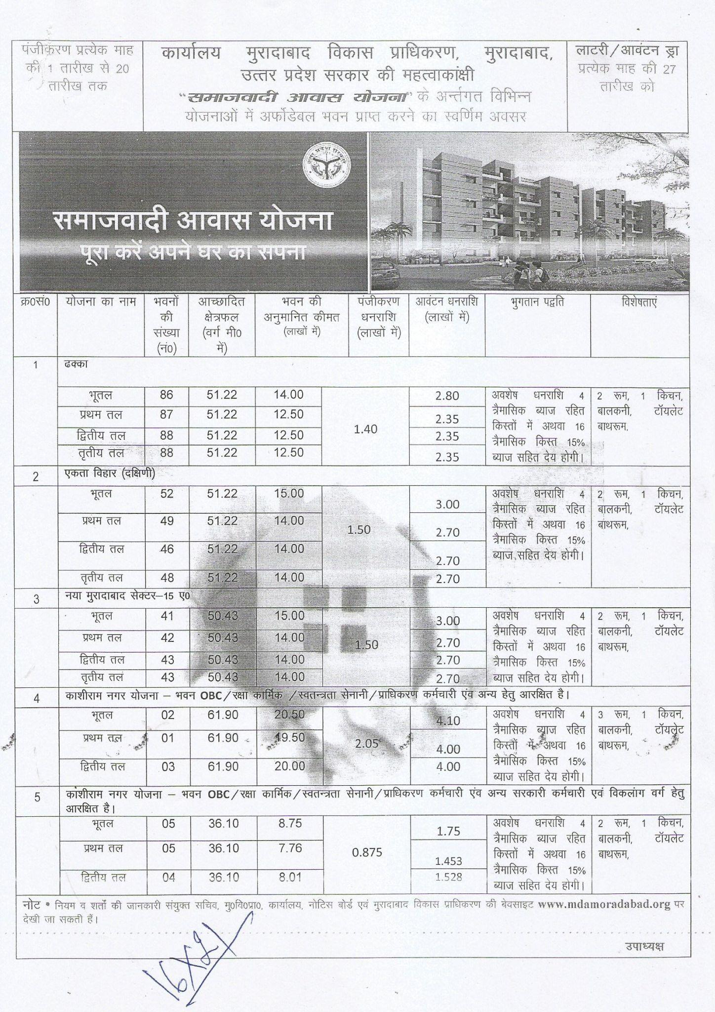 Mda moradabad new housing scheme 2016 under samajwadi awas yojana.