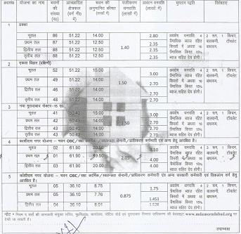 Mda moradabad pm awas yojana(pmay) flat scheme 2018 authority.